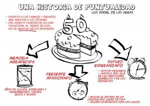 Ecos CONFER_Página_2